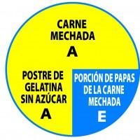 Carne Mechada Gelatina Papas