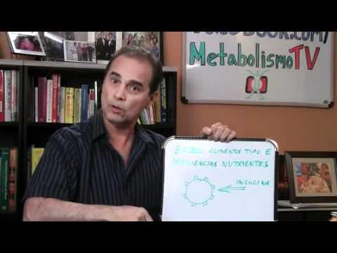 Episodio #77: Resistencia Insulinica